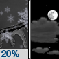 Saturday Night: A slight chance of freezing rain before 7pm, then a slight chance of snow between 7pm and midnight.  Partly cloudy, with a low around 21. Chance of precipitation is 20%.