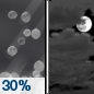 Tonight: A chance of sleet, mainly before 7pm.  Mostly cloudy, with a low around 30. Northeast wind around 6 mph.  Chance of precipitation is 30%. Little or no sleet accumulation expected.