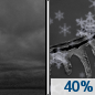 Tonight: A chance of freezing drizzle after 3am, mixing with snow after 5am.  Cloudy, with a temperature rising to around 25 by 3am. Light and variable wind becoming east around 5 mph after midnight.  Chance of precipitation is 40%. Little or no snow accumulation expected.
