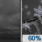 Tonight: A chance of snow between midnight and 4am, then snow and freezing rain likely.  Cloudy, with a low around 29. East wind around 11 mph, with gusts as high as 22 mph.  Chance of precipitation is 60%. Little or no ice accumulation expected.  New snow accumulation of less than a half inch possible.