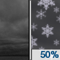 Tonight: A chance of snow after 2am.  Cloudy, with a low around 26. Calm wind becoming east around 5 mph after midnight.  Chance of precipitation is 50%. Total nighttime snow accumulation of less than a half inch possible.