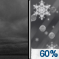 Tonight: A slight chance of snow before 4am, then sleet likely, possibly mixed with snow.  Cloudy, with a low around 24. Southeast wind 10 to 15 mph.  Chance of precipitation is 60%. Total nighttime snow and sleet accumulation of less than a half inch possible.