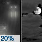 Monday Night: A 20 percent chance of rain before midnight.  Mostly cloudy, with a low around 48. West wind 5 to 10 mph.