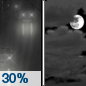 Saturday Night: A chance of rain before 7pm.  Patchy fog between 11pm and midnight.  Otherwise, mostly cloudy, with a low around 30. Chance of precipitation is 30%.