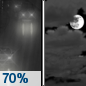 Saturday Night: Rain likely before midnight.  Mostly cloudy, with a low around 40. Chance of precipitation is 70%.