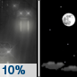 Tonight: A 10 percent chance of rain before 7pm.  Partly cloudy, with a low around 46. North wind 5 to 15 mph.
