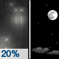 Tuesday Night: A 20 percent chance of rain before 11pm.  Mostly clear, with a low around 51.