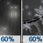 Friday Night: Rain likely before 4am, then snow likely, possibly mixed with freezing rain and sleet.  Cloudy, with a low around 32. Chance of precipitation is 60%.