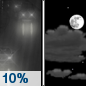 Tonight: A 10 percent chance of rain before 7pm.  Mostly cloudy, then gradually becoming mostly clear, with a low around 52. West wind 5 to 9 mph.