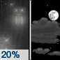 Sunday Night: A 20 percent chance of rain before midnight.  Mostly cloudy, with a low around 33.