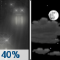 Friday Night: A 40 percent chance of rain before 10pm.  Partly cloudy, with a low around 26. Southwest wind 6 to 10 mph becoming southeast after midnight.