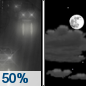 Friday Night: A 50 percent chance of rain before 11pm.  Areas of frost after 5am.  Otherwise, mostly cloudy, with a low around 34. Northeast wind 5 to 10 mph.