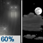 Wednesday Night: Rain likely before 10pm.  Mostly cloudy, with a low around 49. South southeast wind 5 to 10 mph, with gusts as high as 15 mph.  Chance of precipitation is 60%.