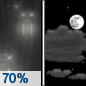 Saturday Night: Rain likely, mainly before 10pm.  Cloudy, then gradually becoming partly cloudy, with a low around 39. Chance of precipitation is 70%.