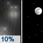 Tonight: A 10 percent chance of light rain before 9pm.  Mostly cloudy, then gradually becoming clear, with a low around 42. West southwest wind 5 to 10 mph.
