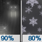 Tuesday Night: Rain before midnight, then snow.  Low around 31. Chance of precipitation is 90%.