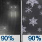 Saturday Night: Rain before midnight, then snow.  Low around 32. Chance of precipitation is 90%.