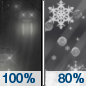 Saturday Night: Rain before 1am, then snow and sleet between 1am and 2am, then snow likely after 2am.  Low around 25. Chance of precipitation is 100%.