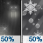 Saturday Night: A chance of rain before 1am, then a chance of rain, snow showers, and sleet between 1am and 4am, then a chance of rain and snow showers after 4am.  Mostly cloudy, with a low around 34. Chance of precipitation is 50%.