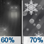 Friday Night: Rain and snow likely before 4am, then snow likely between 4am and 5am, then rain, snow, and sleet likely after 5am.  Patchy fog after 3am.  Otherwise, mostly cloudy, with a low around 34. Chance of precipitation is 70%.