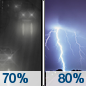 Saturday Night: Rain likely, then rain and thunderstorms after 2am.  Low around 42. Breezy.  Chance of precipitation is 80%.