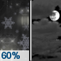 Tonight: Rain and snow showers likely, mainly before 11pm.  Mostly cloudy, with a low around 30. North wind around 6 mph becoming calm  in the evening.  Chance of precipitation is 60%. New snow accumulation of less than a half inch possible.