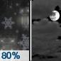 Tonight: Rain and snow before 7pm, then a slight chance of snow between 7pm and 9pm.  Low around 30. South wind 5 to 7 mph becoming west after midnight.  Chance of precipitation is 80%. New snow accumulation of less than a half inch possible.