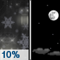 Tuesday Night: A slight chance of rain and snow showers before 8pm, then a slight chance of snow showers between 8pm and midnight. Some thunder is also possible.  Partly cloudy, with a low around 21. Calm wind becoming southwest around 5 mph after midnight.  Chance of precipitation is 10%. New precipitation amounts of less than a tenth of an inch possible.