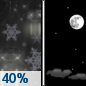 Saturday Night: A chance of rain and snow showers before 10pm, then a chance of snow showers between 10pm and midnight. Some thunder is also possible.  Partly cloudy, with a low around 30. Northwest wind 5 to 10 mph becoming southeast after midnight.  Chance of precipitation is 40%.