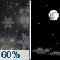 Tonight: Rain and snow likely, becoming all snow after 7pm, then gradually ending.  Cloudy during the early evening, then gradual clearing, with a low around 28. North northeast wind 15 to 20 mph decreasing to 6 to 11 mph. Winds could gust as high as 28 mph.  Chance of precipitation is 60%. Little or no snow accumulation expected.