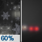 Tonight: Rain and snow likely, mainly before 7pm.  Widespread freezing fog, mainly after 4am. Cloudy, with a low around 26. Light and variable wind.  Chance of precipitation is 60%. Little or no snow accumulation expected.
