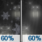Monday Night: Snow likely before 10pm, then rain likely.  Cloudy, with a low around 30. Chance of precipitation is 60%.