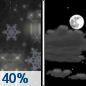 Tonight: A chance of rain and snow before 9pm, then a chance of snow between 9pm and 11pm.  Mostly cloudy, then gradually becoming mostly clear, with a low around 22. Northwest wind 5 to 8 mph.  Chance of precipitation is 40%.