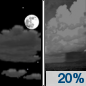 Sunday Night: A slight chance of showers after 4am.  Partly cloudy, with a low around 56. Chance of precipitation is 20%.