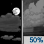 Friday Night: A chance of showers after 1am.  Partly cloudy, with a low around 53. Chance of precipitation is 50%.