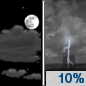 Monday Night: A slight chance of thunderstorms after midnight. Some of the storms could produce heavy rain.  Mostly clear, with a low around 59. Chance of precipitation is 10%.