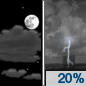Tonight: Isolated showers and thunderstorms before 8pm, then a slight chance of showers and thunderstorms after 2am.  Partly cloudy, with a low around 75. Southwest wind around 6 mph.  Chance of precipitation is 20%.