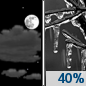 Friday Night: A chance of freezing rain after 1am.  Partly cloudy, with a low around 28. Chance of precipitation is 40%.