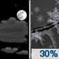 Thursday Night: A chance of rain and snow between 2am and 5am, then a chance of snow and freezing rain after 5am.  Mostly cloudy, with a low around 29. Chance of precipitation is 30%.