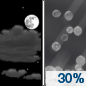 Tonight: A chance of sleet after 5am.  Partly cloudy, with a low around 18. Calm wind becoming northeast around 5 mph after midnight.  Chance of precipitation is 30%.