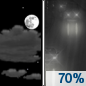 Tuesday Night: Rain likely after 1am.  Increasing clouds, with a steady temperature around 52. Southwest wind 7 to 13 mph, with gusts as high as 24 mph.  Chance of precipitation is 70%. New precipitation amounts between a tenth and quarter of an inch possible.