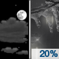 Tonight: A slight chance of rain or freezing rain between 1am and 4am.  Increasing clouds, with a temperature rising to around 37 by 4am. South wind 5 to 8 mph.  Chance of precipitation is 20%.