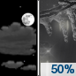 Sunday Night: A chance of drizzle between 1am and 2am, then a chance of freezing drizzle after 2am.  Increasing clouds, with a low around 27. South wind 7 to 13 mph becoming north northeast after midnight. Winds could gust as high as 20 mph.