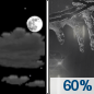 Tonight: Rain or freezing rain likely after 5am.  Increasing clouds, with a low around 32. South wind 8 to 14 mph.  Chance of precipitation is 60%. Little or no ice accumulation expected.
