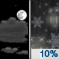 Thursday Night: A slight chance of rain and snow after 4am.  Snow level 4700 feet. Partly cloudy, with a low around 30. Chance of precipitation is 10%.
