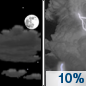 Tonight: A 10 percent chance of showers and thunderstorms after 5am.  Partly cloudy, with a low around 62. South wind 5 to 10 mph, with gusts as high as 15 mph.