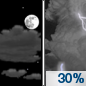 Tonight: A 30 percent chance of showers and thunderstorms after 1am.  Increasing clouds, with a low around 65. Windy, with a south wind 20 to 25 mph, with gusts as high as 30 mph.