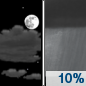 Sunday Night: A 10 percent chance of showers after 5am.  Mostly cloudy, with a low around 54. South wind around 10 mph.