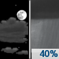 Tonight: A chance of showers, mainly after 2am.  Increasing clouds, with a low around 48. South wind 8 to 14 mph.  Chance of precipitation is 40%. New precipitation amounts of less than a tenth of an inch possible.