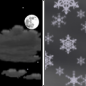 Sunday Night: A chance of snow showers after midnight.  Partly cloudy, with a low around 16.